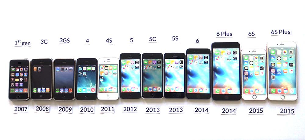 Apple, retour sur l'histoire passionnante de l'iPhone