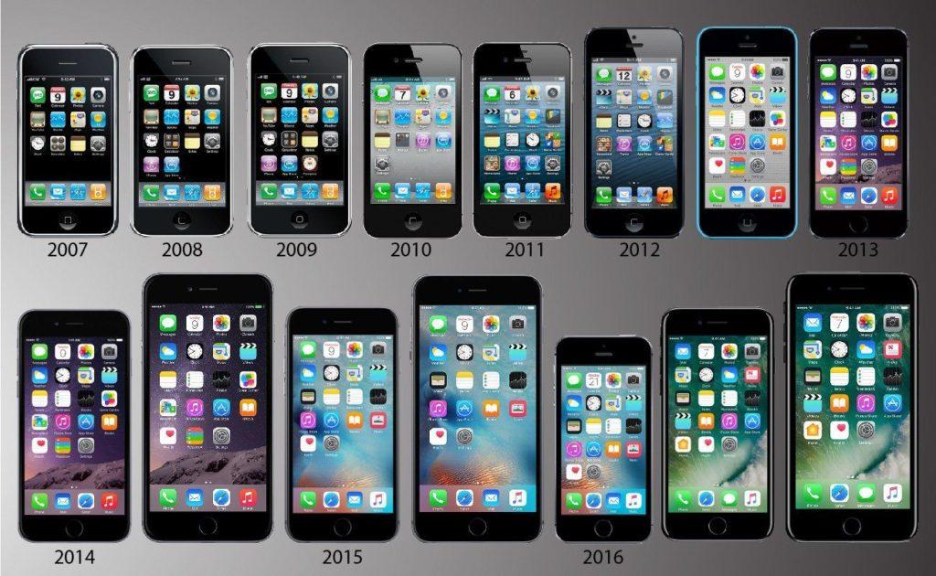 L'iPhone, les dates clés à retenir